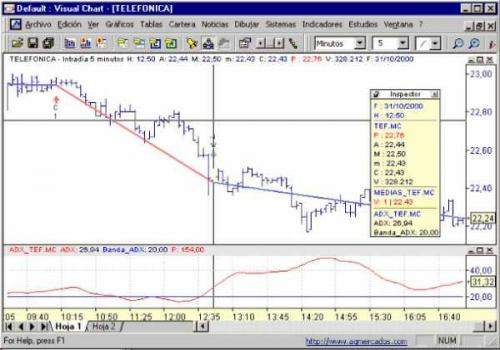 Visual Chart Profesional 4.0.9.0