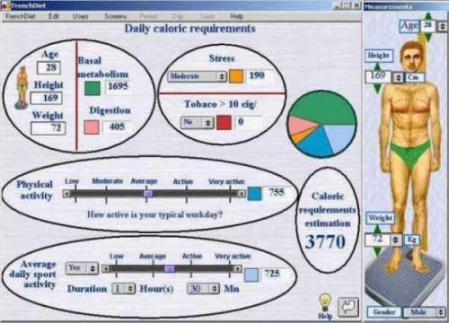 MultiBase E-Nutricion 2006